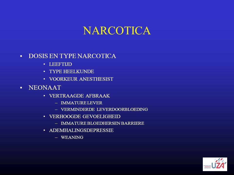 NARCOTICA •DOSIS EN TYPE NARCOTICA •LEEFTIJD •TYPE HEELKUNDE •VOORKEUR ANESTHESIST •NEONAAT •VERTRAAGDE AFBRAAK –IMMATURE LEVER –VERMINDERDE LEVERDOOR