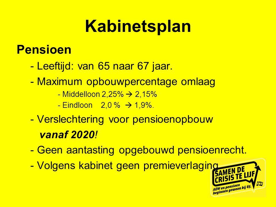 Kabinetsplan Pensioen - Leeftijd: van 65 naar 67 jaar. - Maximum opbouwpercentage omlaag - Middelloon 2,25%  2,15% - Eindloon 2,0 %  1,9%. - Verslec