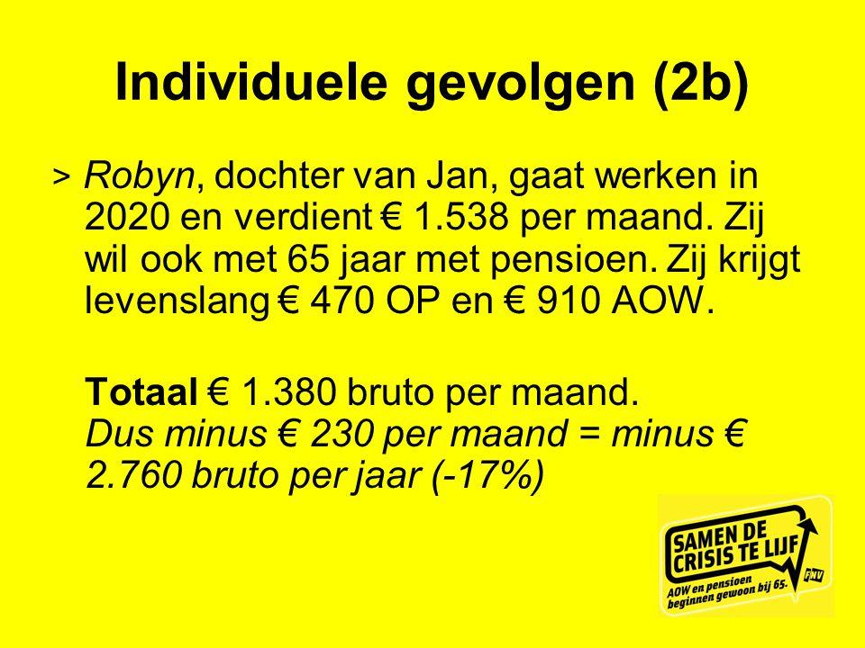 Individuele gevolgen (2b) > Robyn, dochter van Jan, gaat werken in 2020 en verdient € 1.538 per maand. Zij wil ook met 65 jaar met pensioen. Zij krijg