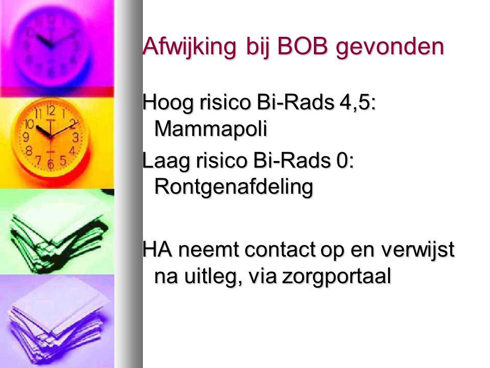 Afwijking bij BOB gevonden Afwijking bij BOB gevonden Hoog risico Bi-Rads 4,5: Mammapoli Hoog risico Bi-Rads 4,5: Mammapoli Laag risico Bi-Rads 0: Ron