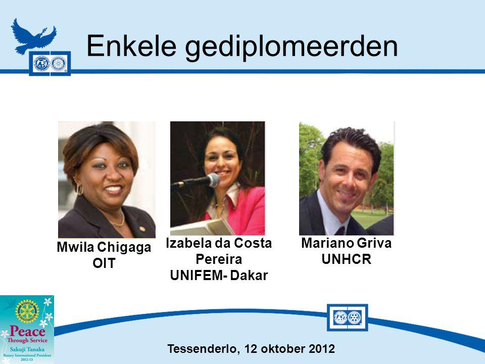 Tessenderlo, 12 oktober 2012 Enkele gediplomeerden Mwila Chigaga OIT Izabela da Costa Pereira UNIFEM- Dakar Mariano Griva UNHCR