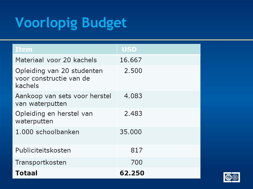 Voorlopig Budget Item USD Materiaal voor 20 kachels16.667 Opleiding van 20 studenten voor constructie van de kachels 2.500 Aankoop van sets voor herst
