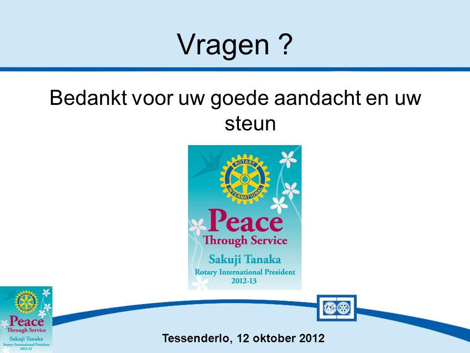 Tessenderlo, 12 oktober 2012 Vragen ? Bedankt voor uw goede aandacht en uw steun