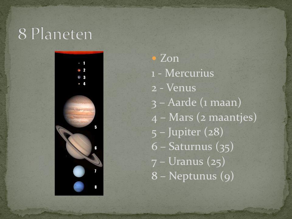  Zon 1 - Mercurius 2 - Venus 3 – Aarde (1 maan) 4 – Mars (2 maantjes) 5 – Jupiter (28) 6 – Saturnus (35) 7 – Uranus (25) 8 – Neptunus (9)