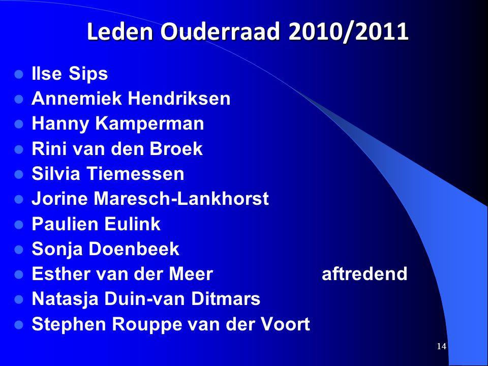 14 Leden Ouderraad 2010/2011  Ilse Sips  Annemiek Hendriksen  Hanny Kamperman  Rini van den Broek  Silvia Tiemessen  Jorine Maresch-Lankhorst 