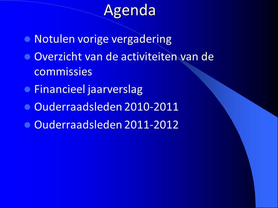  Notulen vorige vergadering  Overzicht van de activiteiten van de commissies  Financieel jaarverslag  Ouderraadsleden 2010-2011  Ouderraadsleden 2011-2012 Agenda