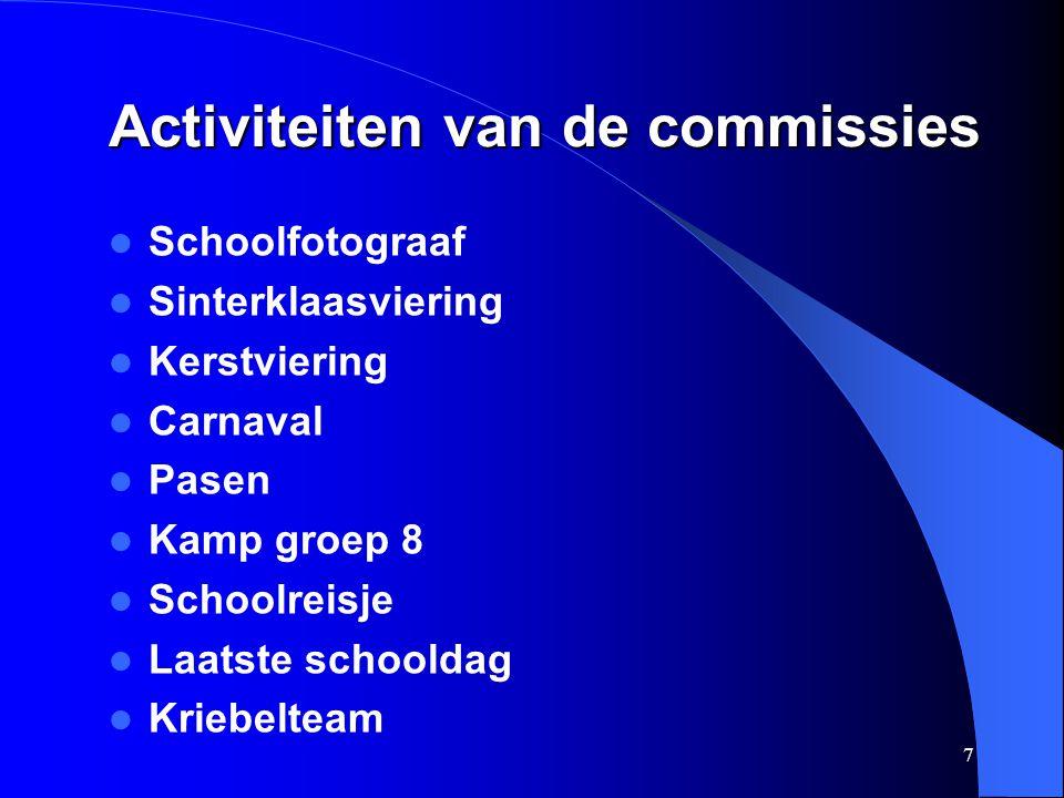 7  Schoolfotograaf  Sinterklaasviering  Kerstviering  Carnaval  Pasen  Kamp groep 8  Schoolreisje  Laatste schooldag  Kriebelteam Activiteite