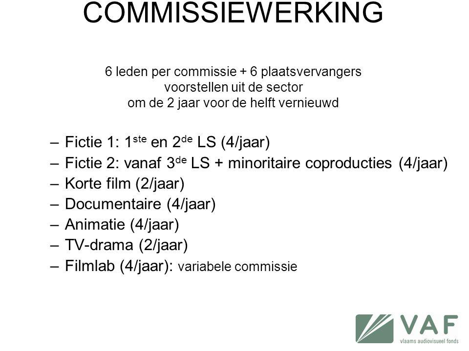 COMMISSIEWERKING 6 leden per commissie + 6 plaatsvervangers voorstellen uit de sector om de 2 jaar voor de helft vernieuwd –Fictie 1: 1 ste en 2 de LS