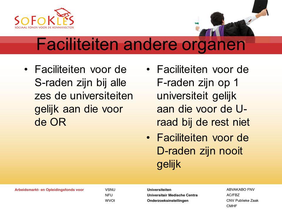 Faciliteiten andere organen •Faciliteiten voor de S-raden zijn bij alle zes de universiteiten gelijk aan die voor de OR •Faciliteiten voor de F-raden