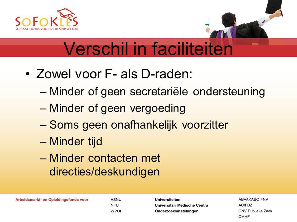 Verschil in faciliteiten •Zowel voor F- als D-raden: –Minder of geen secretariële ondersteuning –Minder of geen vergoeding –Soms geen onafhankelijk vo