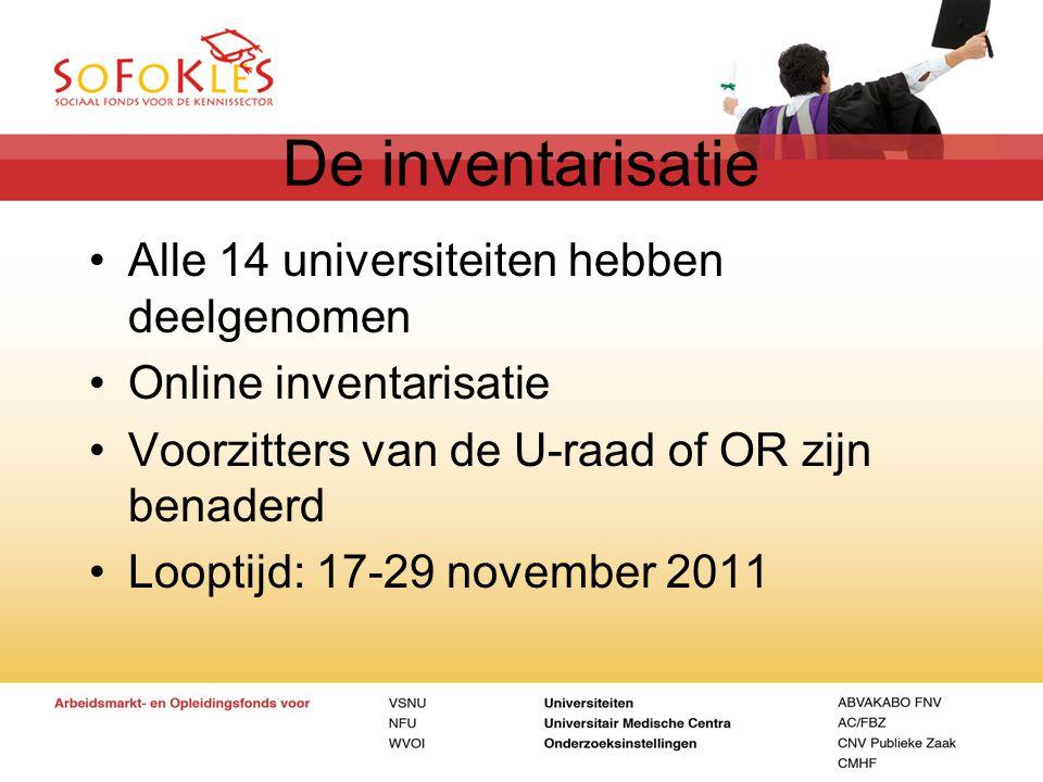 De inventarisatie •Alle 14 universiteiten hebben deelgenomen •Online inventarisatie •Voorzitters van de U-raad of OR zijn benaderd •Looptijd: 17-29 november 2011