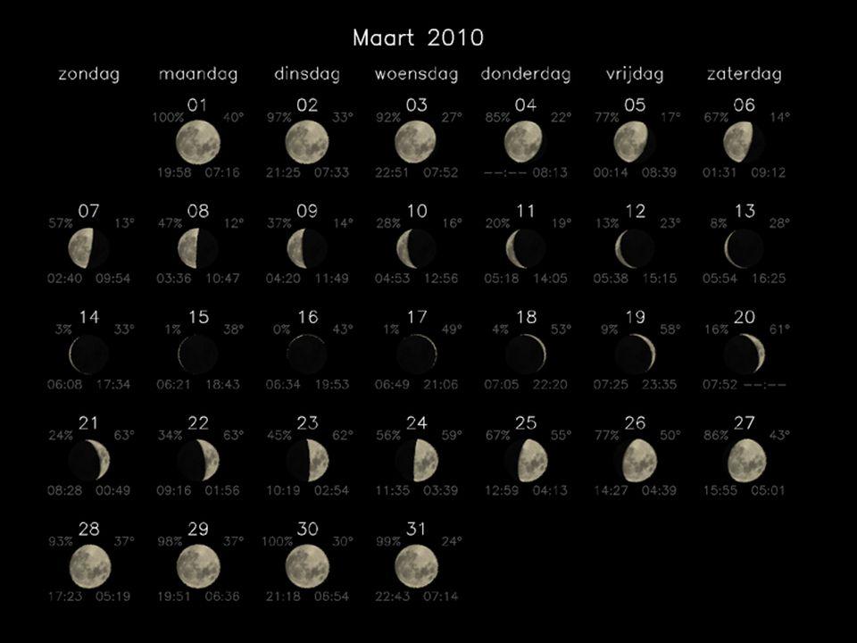 Maanstanden