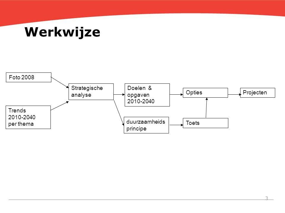 3 Werkwijze Foto 2008 Strategische analyse Trends 2010-2040 per thema Doelen & opgaven 2010-2040 OptiesProjecten duurzaamheids principe Toets