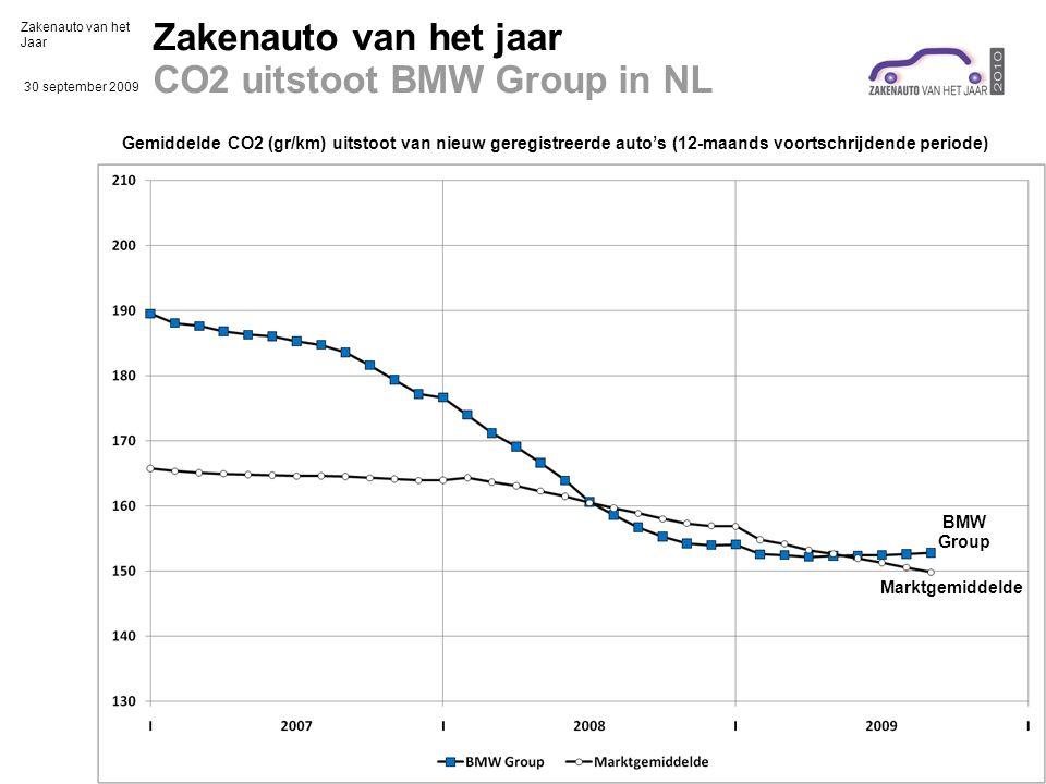 Zakenauto van het Jaar 30 september 2009 Zakenauto van het jaar CO2 uitstoot BMW Group in NL Gemiddelde CO2 (gr/km) uitstoot van nieuw geregistreerde auto's (12-maands voortschrijdende periode) BMW Group Marktgemiddelde