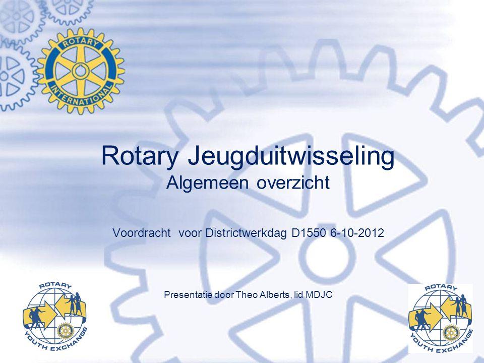 Rotary Jeugduitwisseling Algemeen overzicht Voordracht voor Districtwerkdag D1550 6-10-2012 Presentatie door Theo Alberts, lid MDJC
