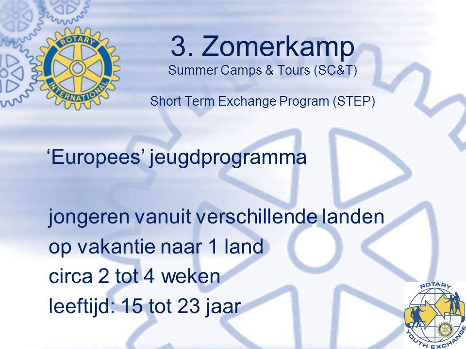 3. Zomerkamp Summer Camps & Tours (SC&T) Short Term Exchange Program (STEP) 'Europees' jeugdprogramma jongeren vanuit verschillende landen op vakantie