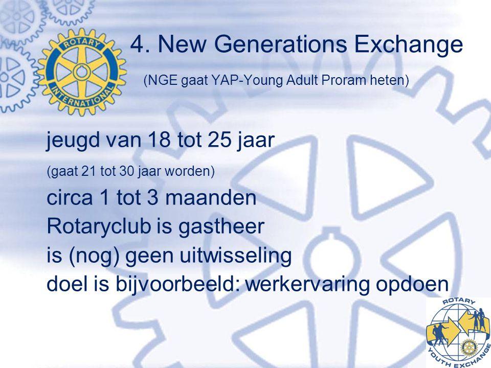 4. New Generations Exchange (NGE gaat YAP-Young Adult Proram heten) jeugd van 18 tot 25 jaar (gaat 21 tot 30 jaar worden) circa 1 tot 3 maanden Rotary