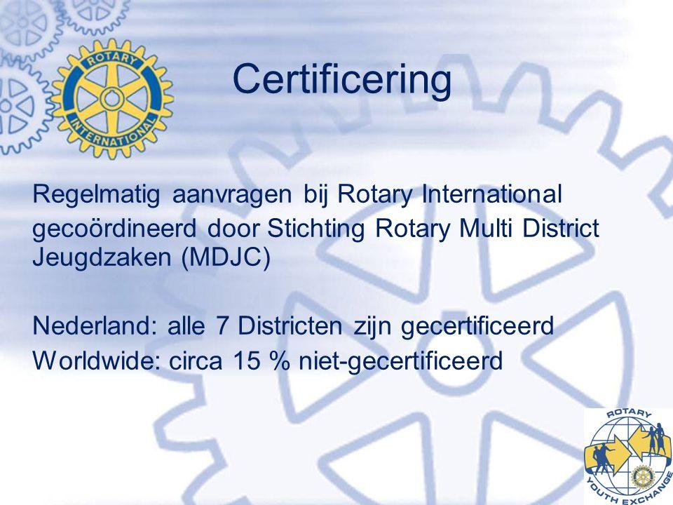 Certificering Regelmatig aanvragen bij Rotary International gecoördineerd door Stichting Rotary Multi District Jeugdzaken (MDJC) Nederland: alle 7 Districten zijn gecertificeerd Worldwide: circa 15 % niet-gecertificeerd