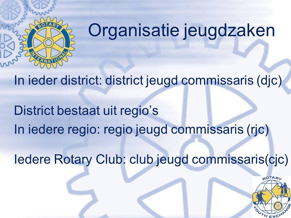 Organisatie jeugdzaken In ieder district: district jeugd commissaris (djc) District bestaat uit regio's In iedere regio: regio jeugd commissaris (rjc) Iedere Rotary Club: club jeugd commissaris(cjc)