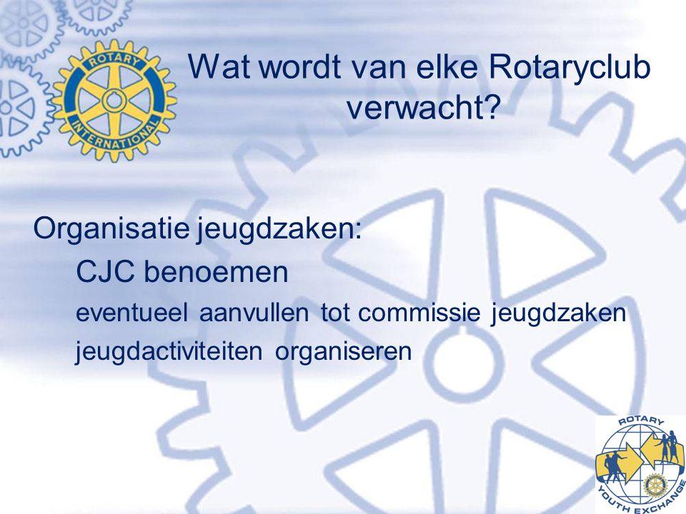 Wat wordt van elke Rotaryclub verwacht? Organisatie jeugdzaken: CJC benoemen eventueel aanvullen tot commissie jeugdzaken jeugdactiviteiten organisere