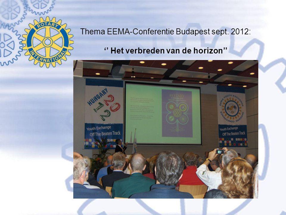 Thema EEMA-Conferentie Budapest sept. 2012: '' Het verbreden van de horizon''