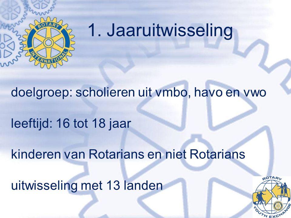 1. Jaaruitwisseling doelgroep: scholieren uit vmbo, havo en vwo leeftijd: 16 tot 18 jaar kinderen van Rotarians en niet Rotarians uitwisseling met 13