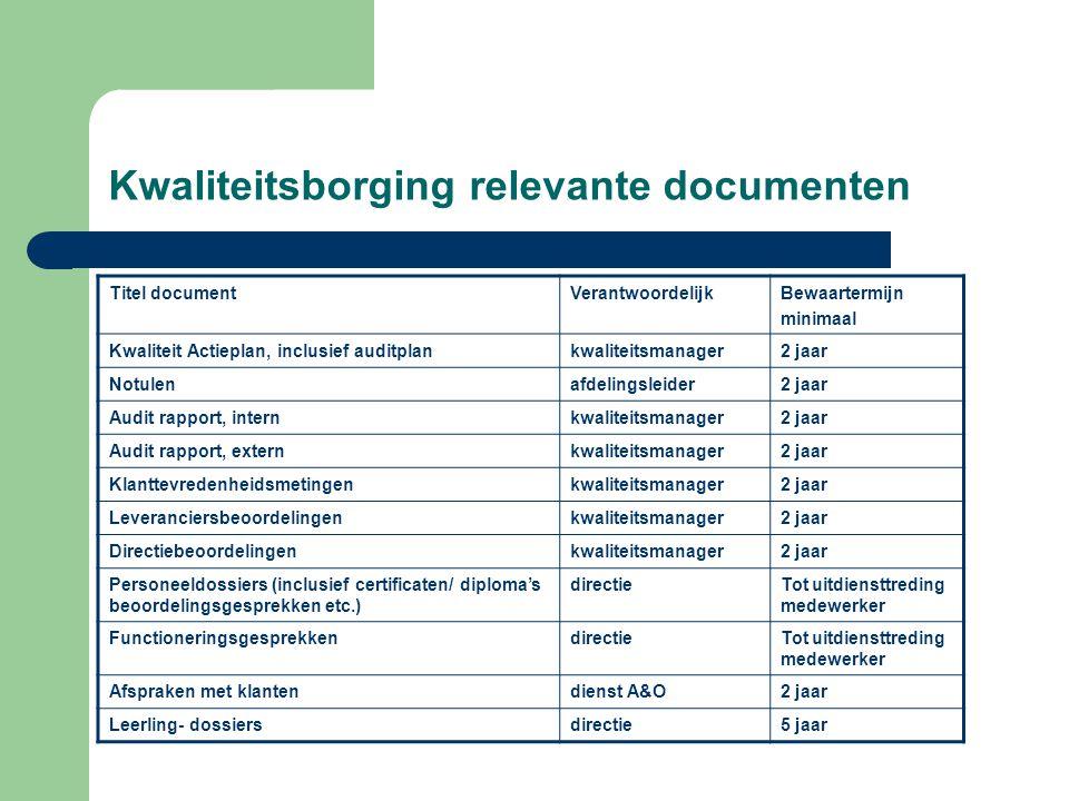 Kwaliteitsborging relevante documenten Titel documentVerantwoordelijkBewaartermijn minimaal Kwaliteit Actieplan, inclusief auditplankwaliteitsmanager2