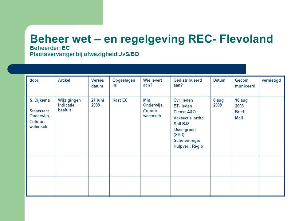 Beheer wet – en regelgeving REC- Flevoland Beheerder: EC Plaatsvervanger bij afwezigheid:JvS/BD doorArtikelVersie/ datum Opgeslagen in: Wie levert aan
