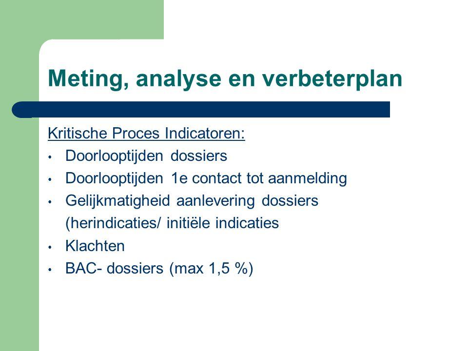Meting, analyse en verbeterplan Kritische Proces Indicatoren: • Doorlooptijden dossiers • Doorlooptijden 1e contact tot aanmelding • Gelijkmatigheid a