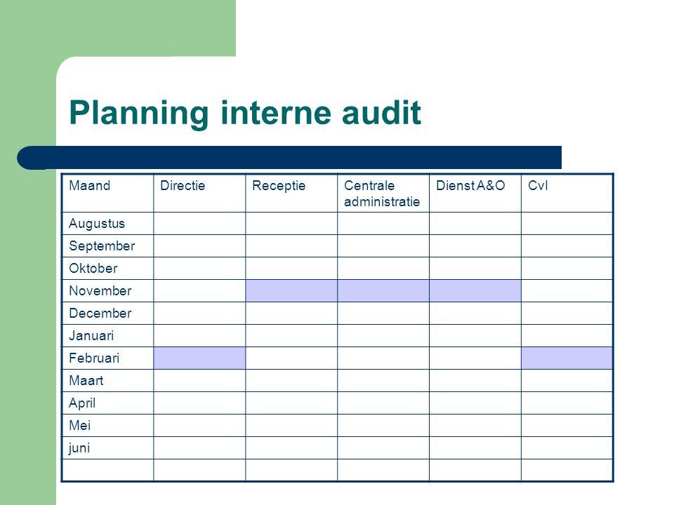 Planning interne audit MaandDirectieReceptieCentrale administratie Dienst A&OCvI Augustus September Oktober November December Januari Februari Maart A