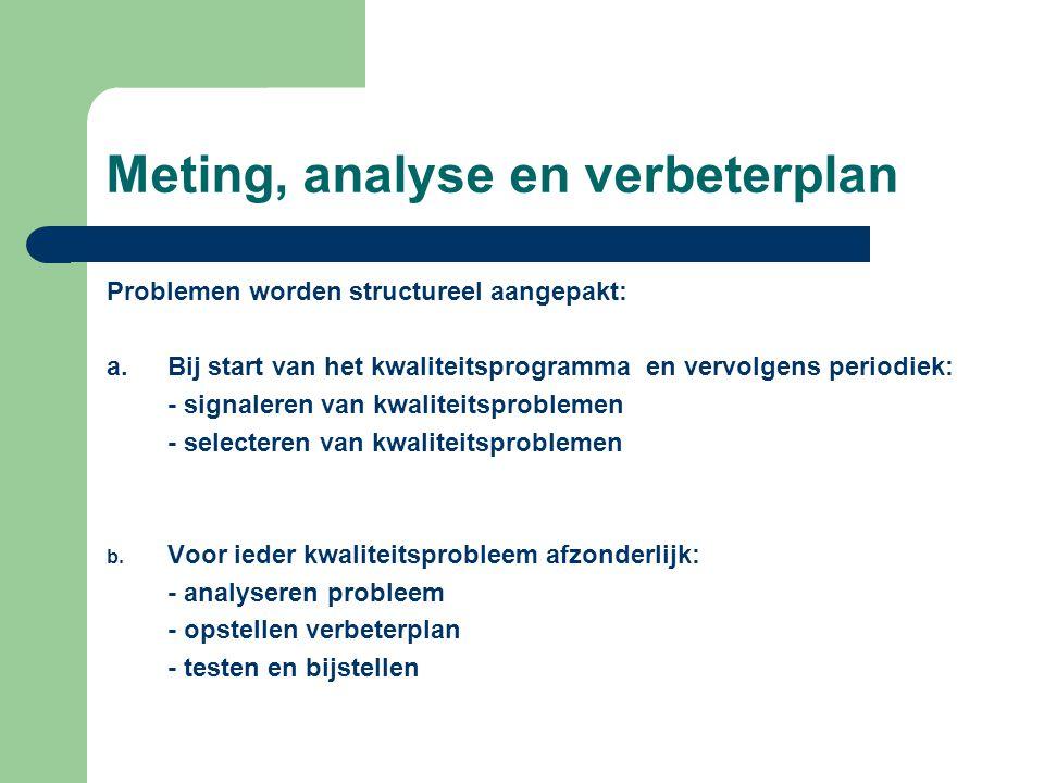 Meting, analyse en verbeterplan Problemen worden structureel aangepakt: a. Bij start van het kwaliteitsprogramma en vervolgens periodiek: - signaleren