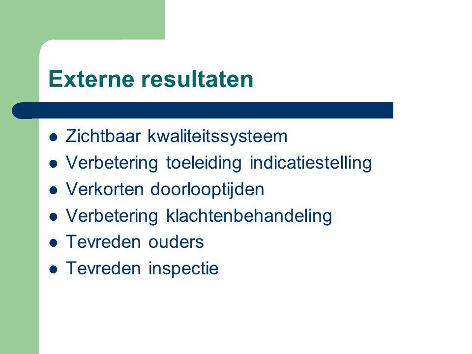 Externe resultaten  Zichtbaar kwaliteitssysteem  Verbetering toeleiding indicatiestelling  Verkorten doorlooptijden  Verbetering klachtenbehandeli