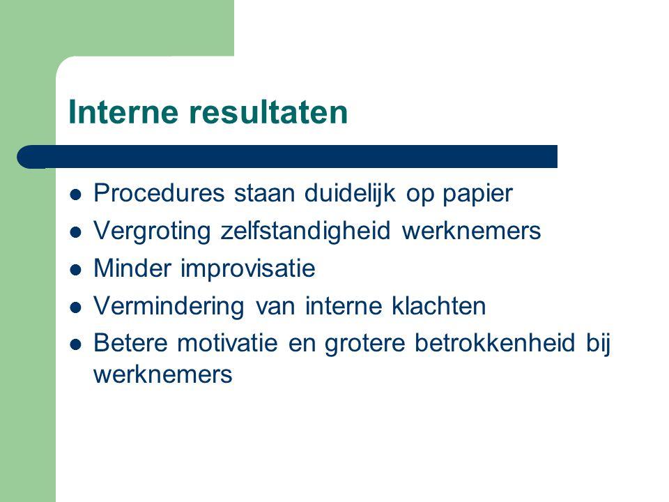 Interne resultaten  Procedures staan duidelijk op papier  Vergroting zelfstandigheid werknemers  Minder improvisatie  Vermindering van interne kla