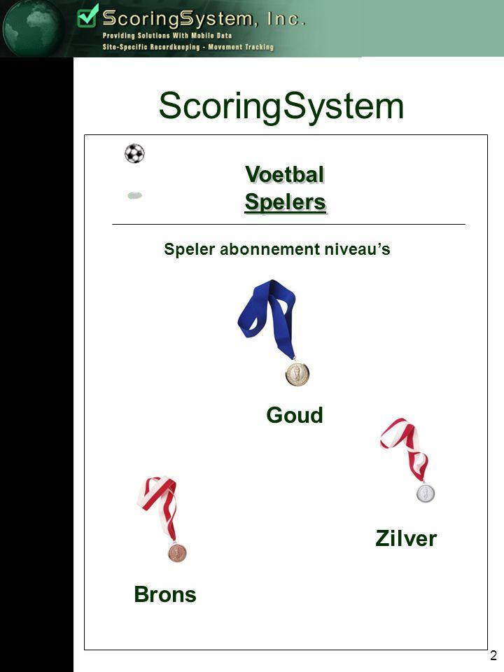 2 ScoringSystem Voetbal Spelers Voetbal Spelers Speler abonnement niveau's Brons Zilver Goud