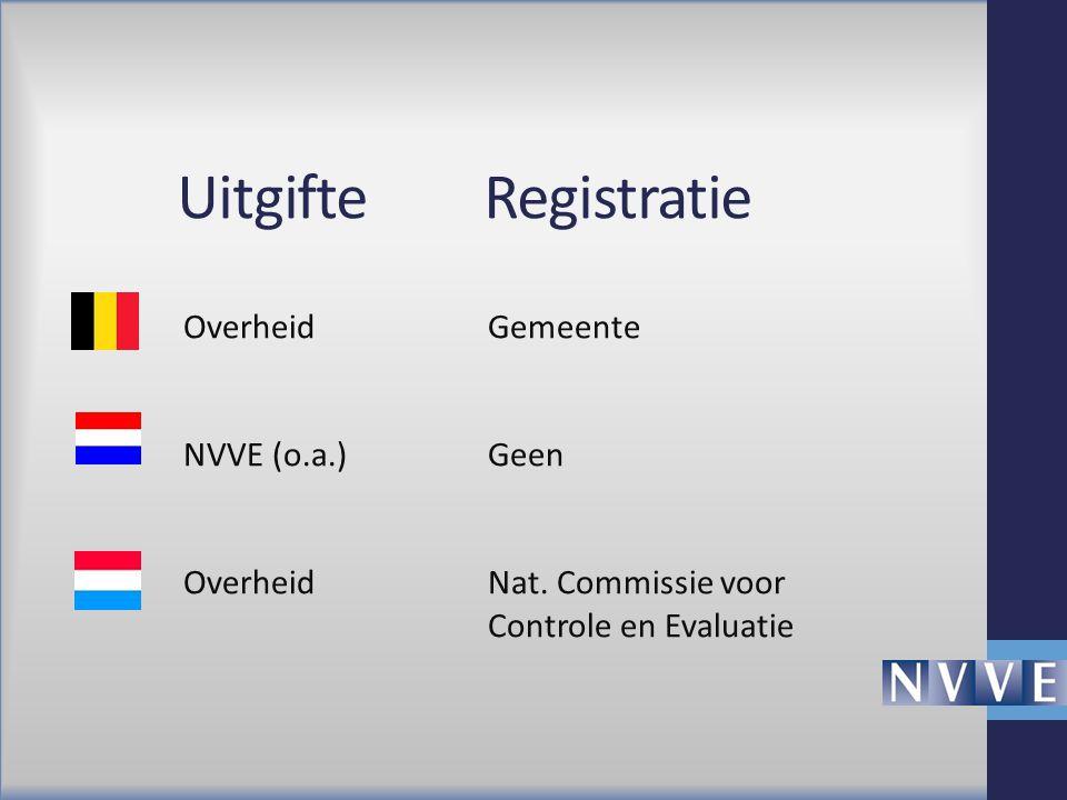 UitgifteRegistratie Overheid Gemeente NVVE (o.a.) Geen Overheid Nat. Commissie voor Controle en Evaluatie