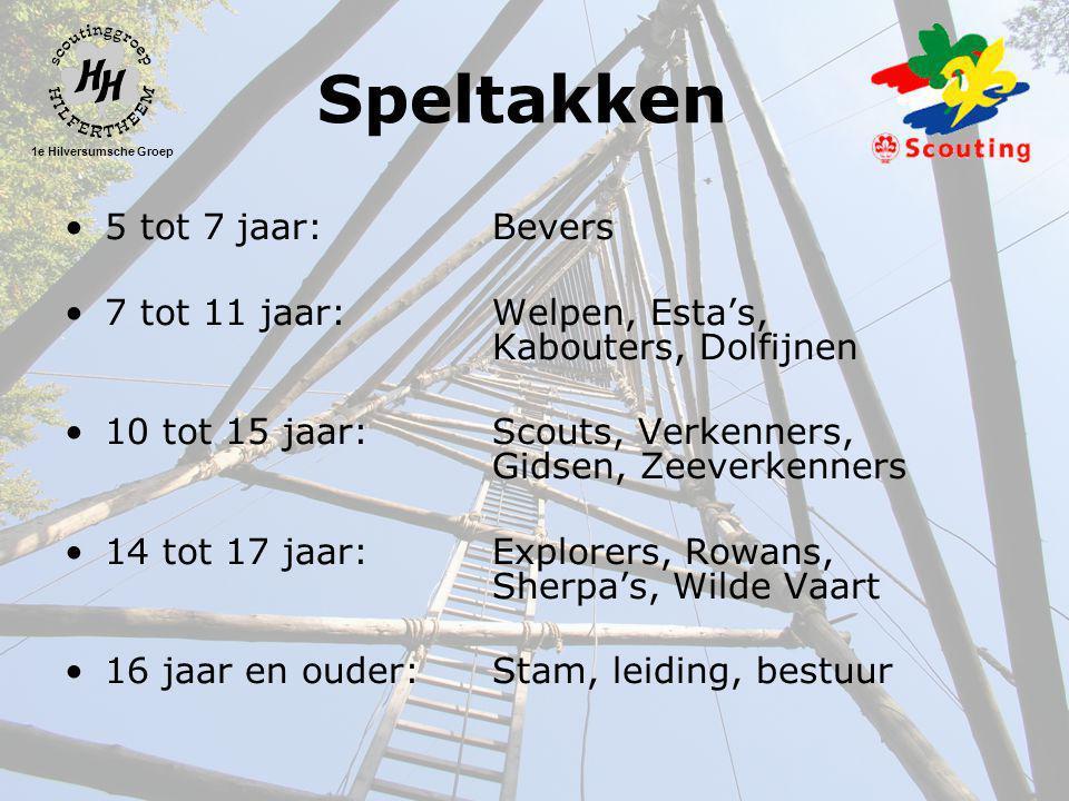 1e Hilversumsche Groep Regio 't Gooi •Nederland is verdeeld in regio's.