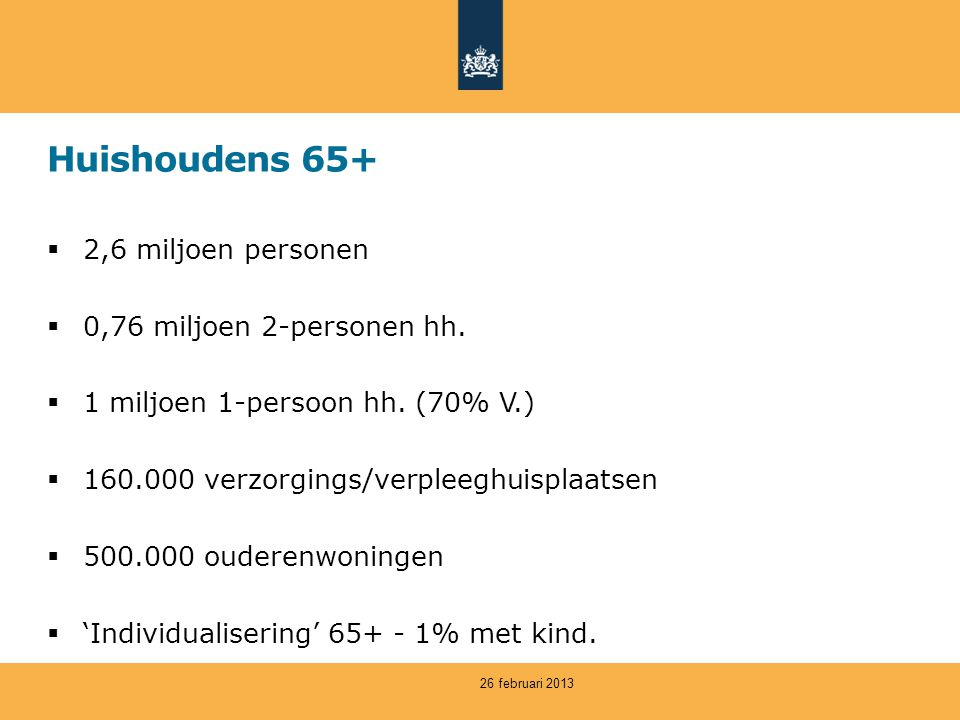 Huishoudens 65+  2,6 miljoen personen  0,76 miljoen 2-personen hh.