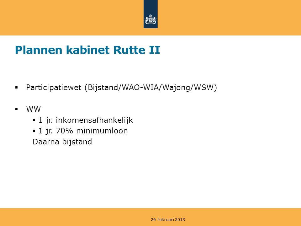 Plannen kabinet Rutte II  Participatiewet (Bijstand/WAO-WIA/Wajong/WSW)  WW  1 jr.