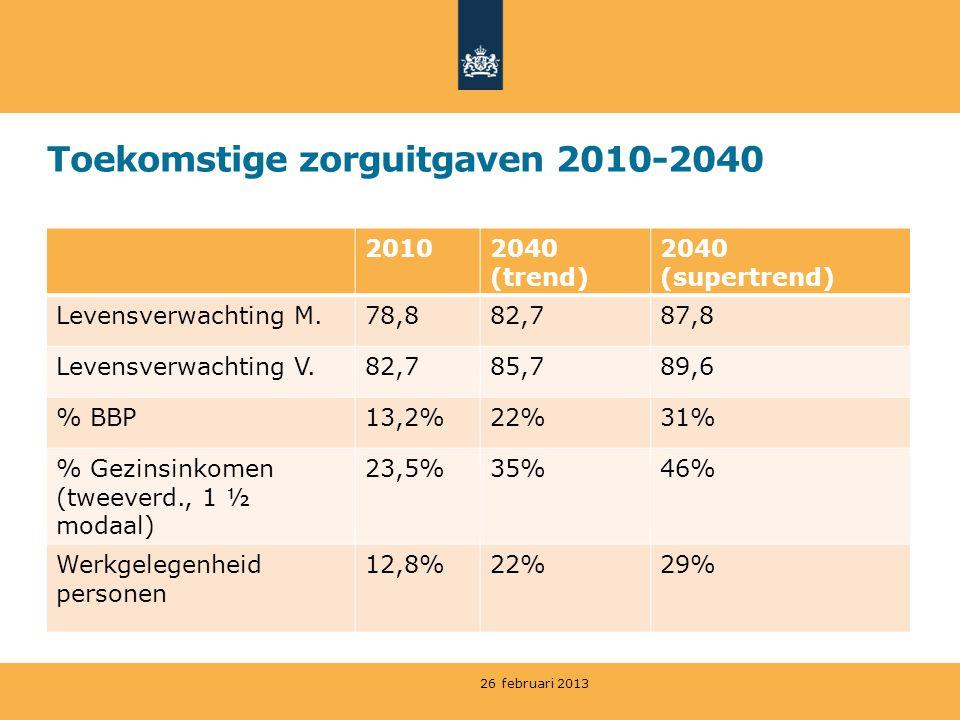 Toekomstige zorguitgaven 2010-2040 20102040 (trend) 2040 (supertrend) Levensverwachting M.78,882,787,8 Levensverwachting V.82,785,789,6 % BBP13,2%22%31% % Gezinsinkomen (tweeverd., 1 ½ modaal) 23,5%35%46% Werkgelegenheid personen 12,8%22%29% 26 februari 2013