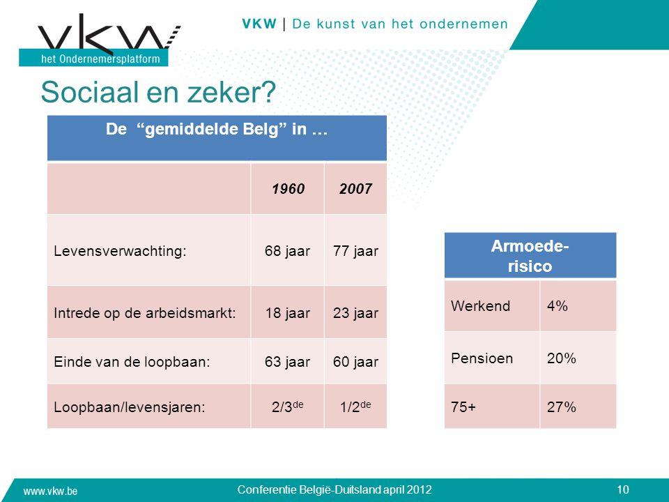 """Conferentie België-Duitsland april 201210 Sociaal en zeker? De """"gemiddelde Belg"""" in … 19602007 Levensverwachting:68 jaar77 jaar Intrede op de arbeidsm"""