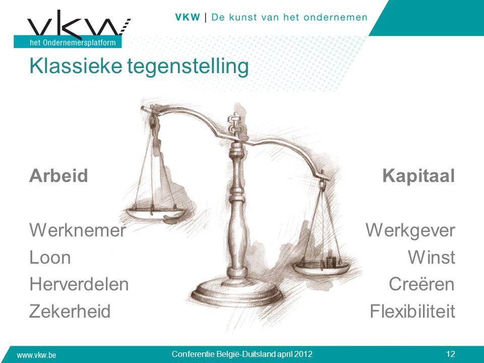 Klassieke tegenstelling Arbeid Werknemer Loon Herverdelen Zekerheid Kapitaal Werkgever Winst Creëren Flexibiliteit Conferentie België-Duitsland april