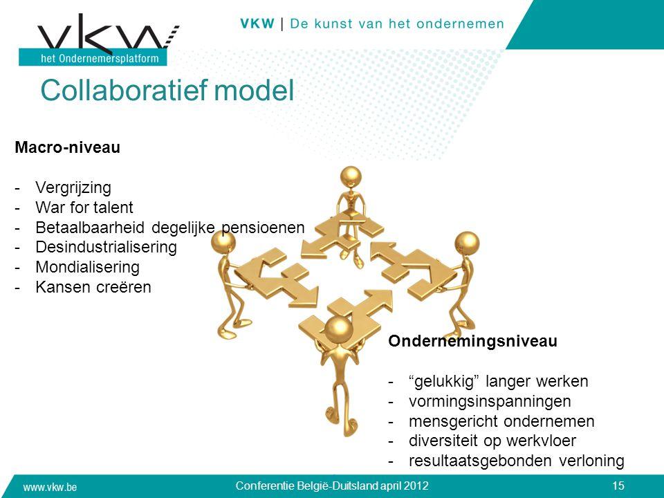 Collaboratief model Conferentie België-Duitsland april 201215 Macro-niveau -Vergrijzing -War for talent -Betaalbaarheid degelijke pensioenen -Desindus