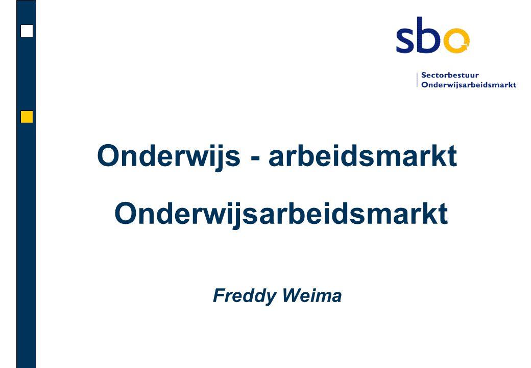 Onderwijs - arbeidsmarkt Onderwijsarbeidsmarkt Freddy Weima