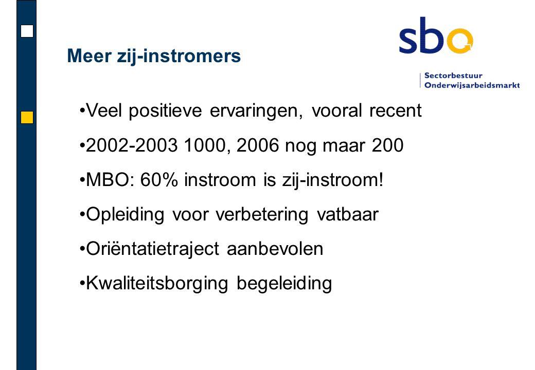 Meer zij-instromers •Veel positieve ervaringen, vooral recent •2002-2003 1000, 2006 nog maar 200 •MBO: 60% instroom is zij-instroom.