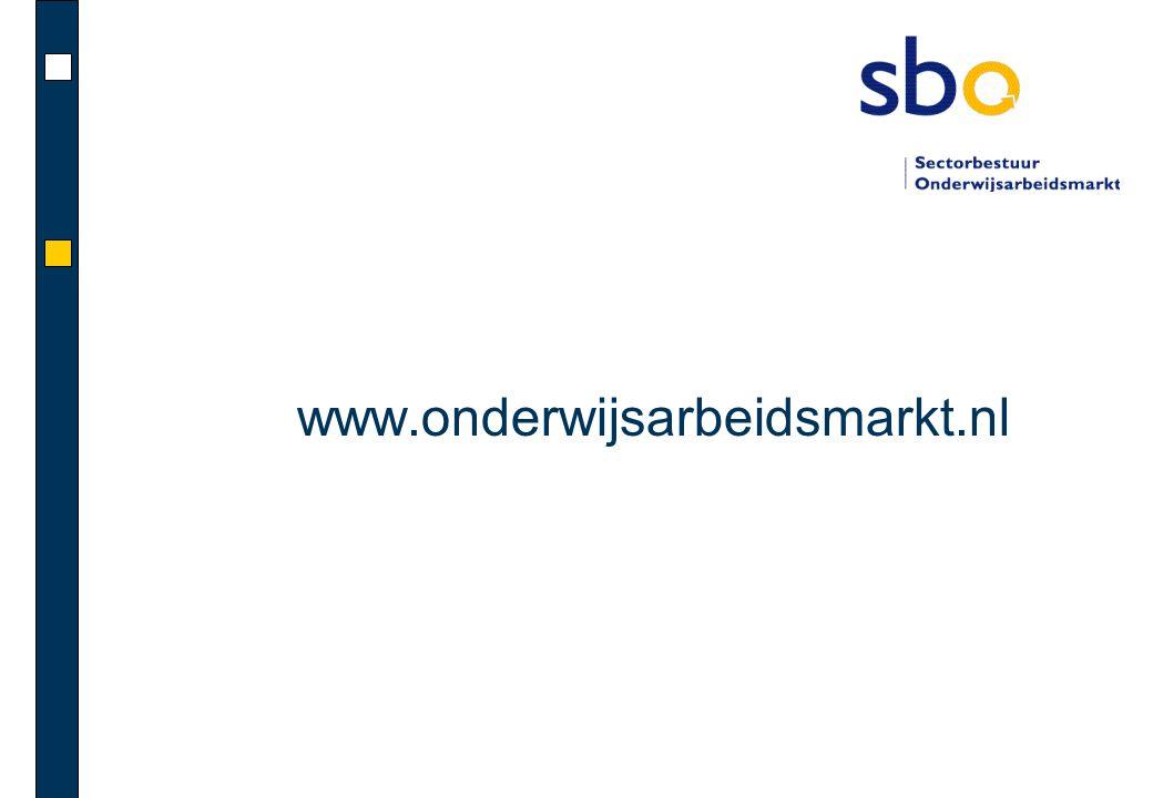 www.onderwijsarbeidsmarkt.nl