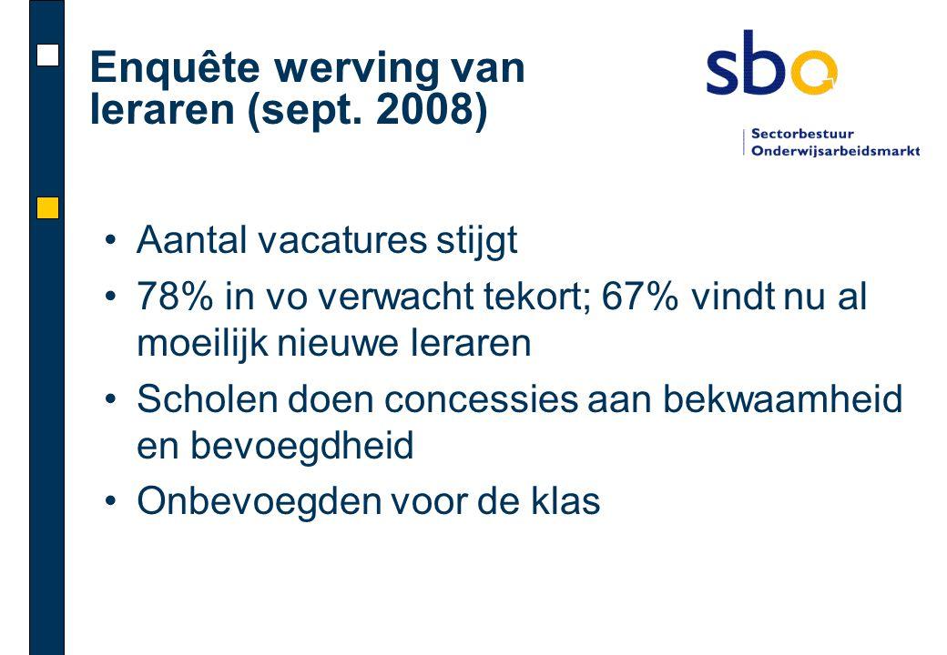 Enquête werving van leraren (sept. 2008) •Aantal vacatures stijgt •78% in vo verwacht tekort; 67% vindt nu al moeilijk nieuwe leraren •Scholen doen co