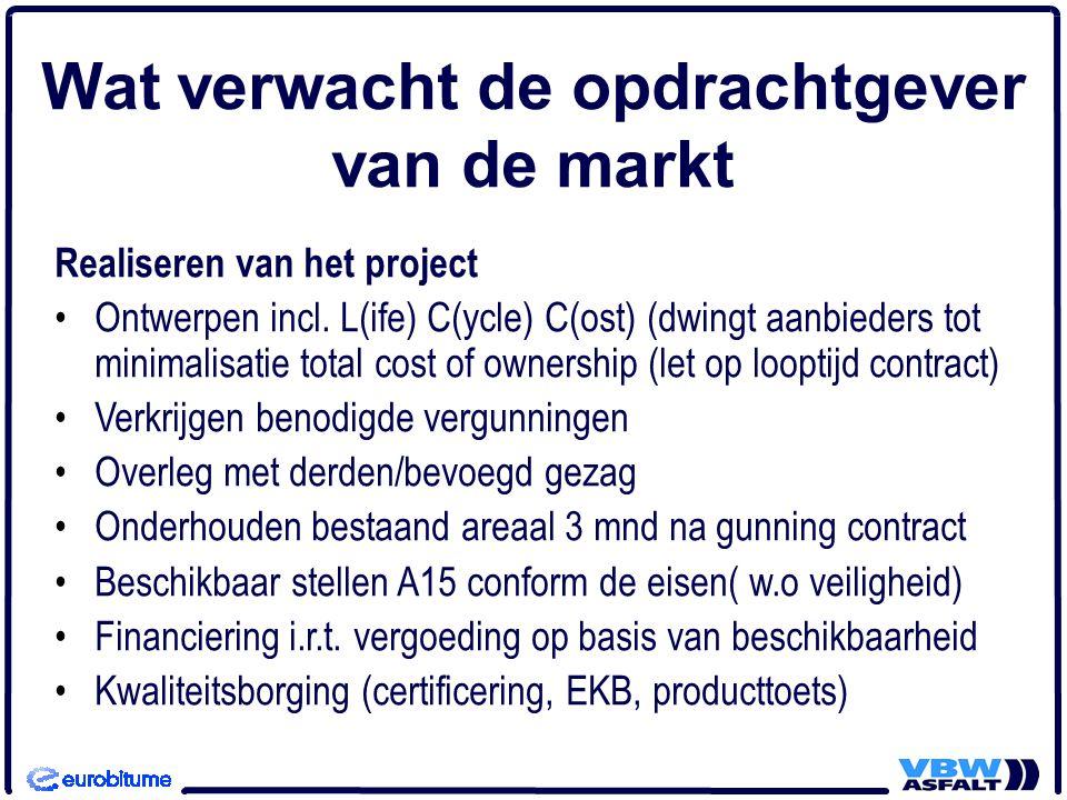 Wat verwacht de opdrachtgever van de markt Realiseren van het project •Ontwerpen incl.