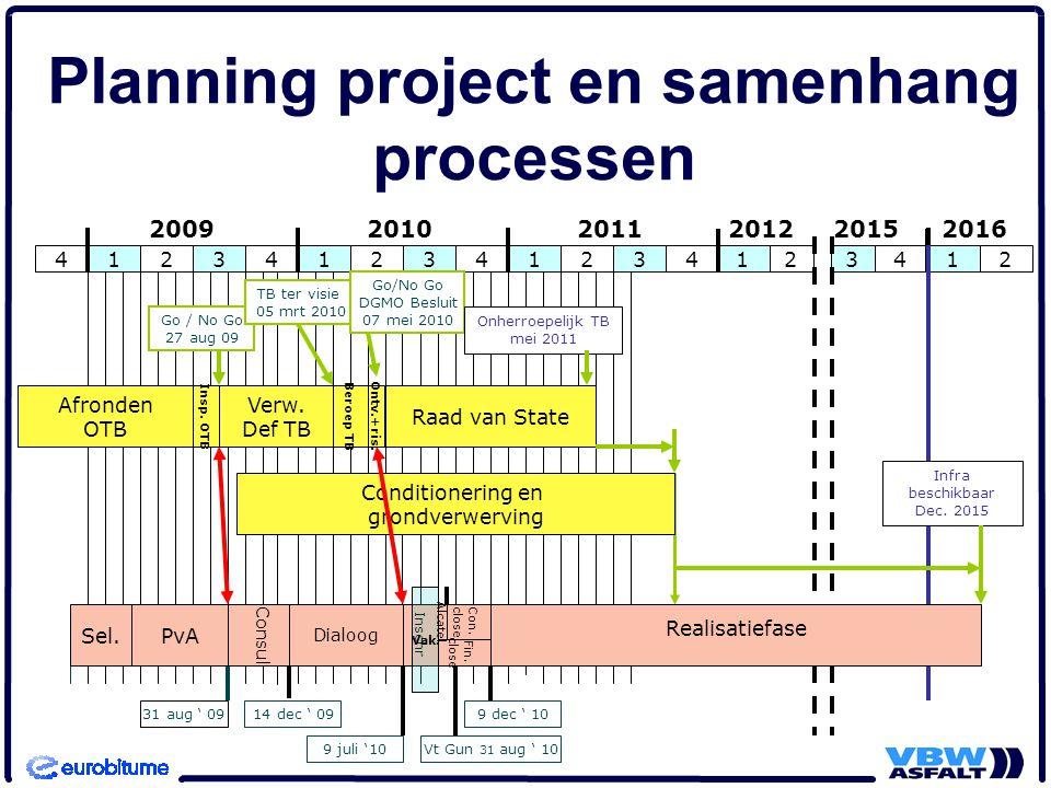 Planning project en samenhang processen 431241324 20092010 1324 2011 1324 20152012 31 aug ' 09 9 juli '10 12 2016 Afronden OTB Verw.