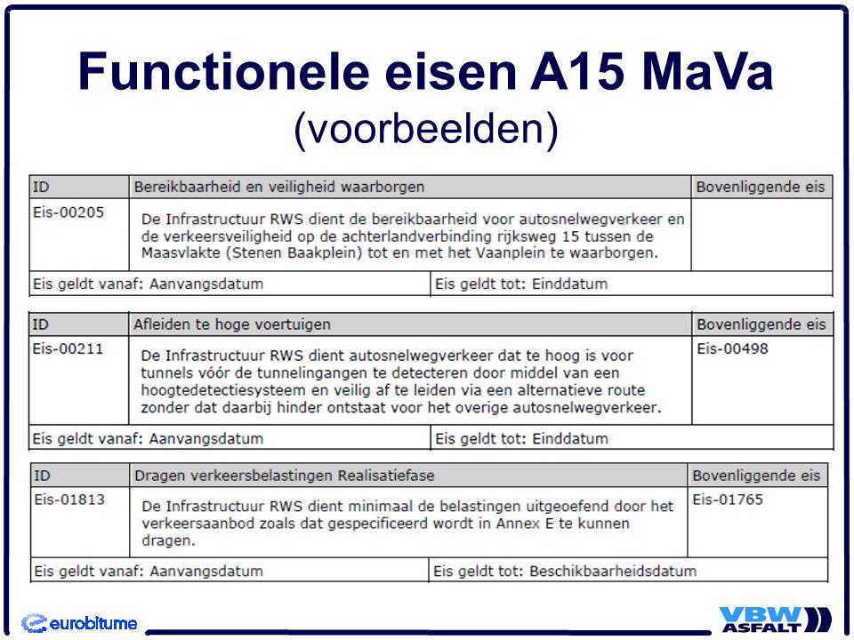 Functionele eisen A15 MaVa (voorbeelden)