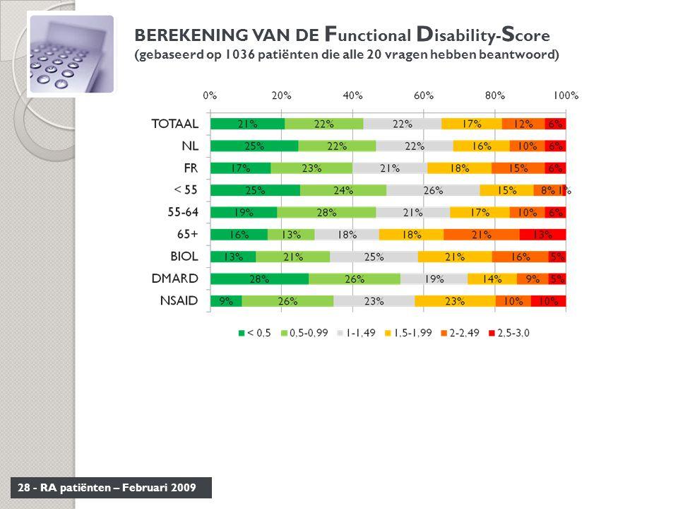 28 - RA patiënten – Februari 2009 BEREKENING VAN DE F unctional D isability- S core (gebaseerd op 1036 patiënten die alle 20 vragen hebben beantwoord)